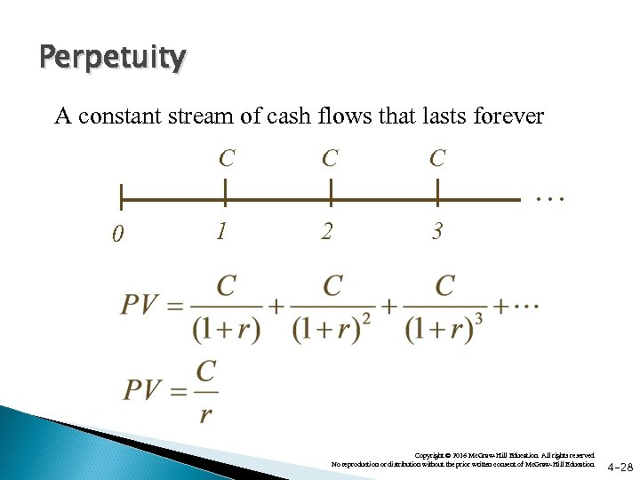 Perpetuity A constant stream of cash flows that lasts forever C 0 C C