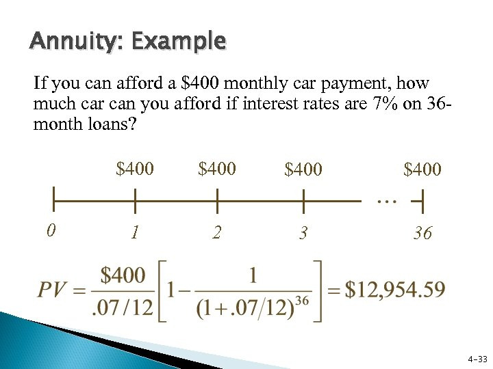 Annuity: Example If you can afford a $400 monthly car payment, how much car