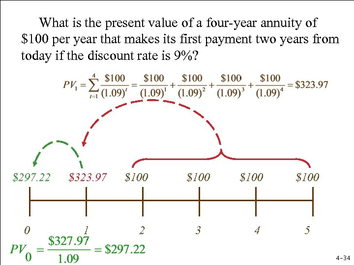 What is the present value of a four-year annuity of $100 per year that