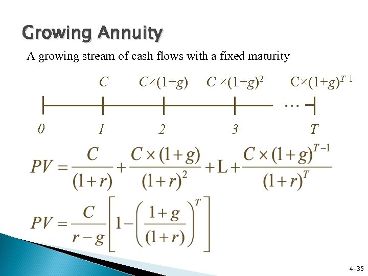 Growing Annuity A growing stream of cash flows with a fixed maturity C 0
