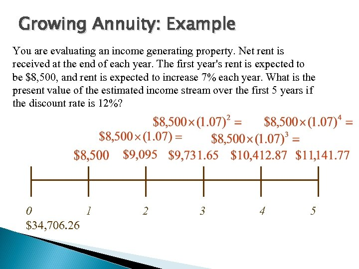 Growing Annuity: Example You are evaluating an income generating property. Net rent is received