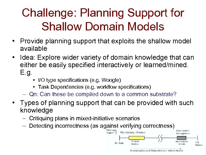 Challenge: Planning Support for Shallow Domain Models • Provide planning support that exploits the