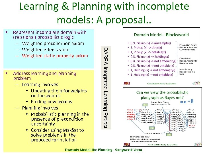 Learning & Planning with incomplete models: A proposal. . Represent incomplete domain with (relational)