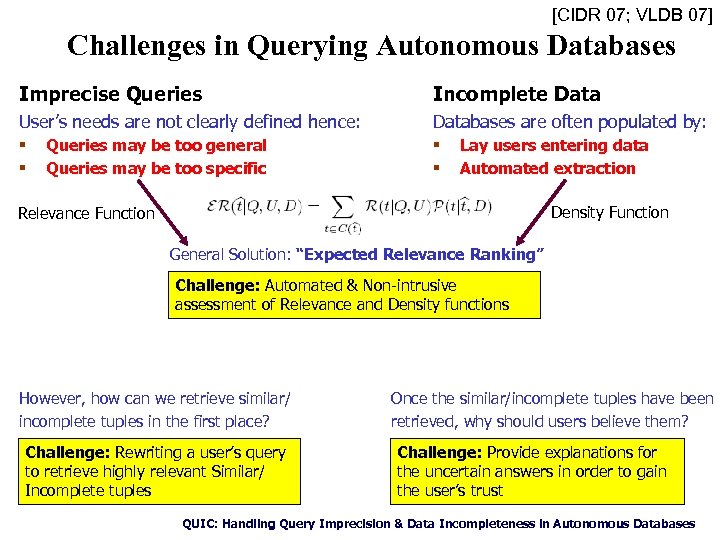 [CIDR 07; VLDB 07] Challenges in Querying Autonomous Databases Imprecise Queries Incomplete Data User's