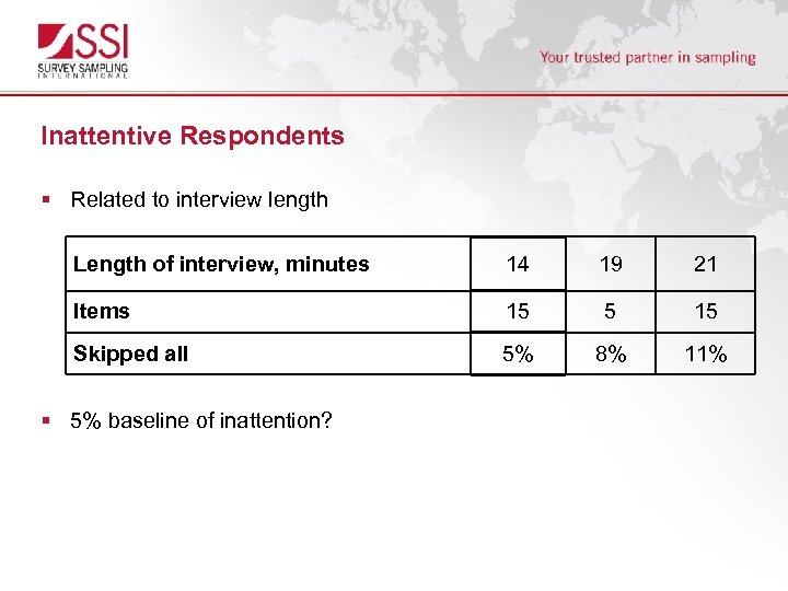 Inattentive Respondents § Related to interview length Length of interview, minutes 14 19 21