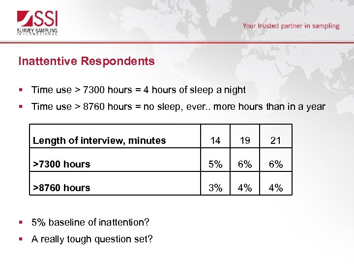 Inattentive Respondents § Time use > 7300 hours = 4 hours of sleep a