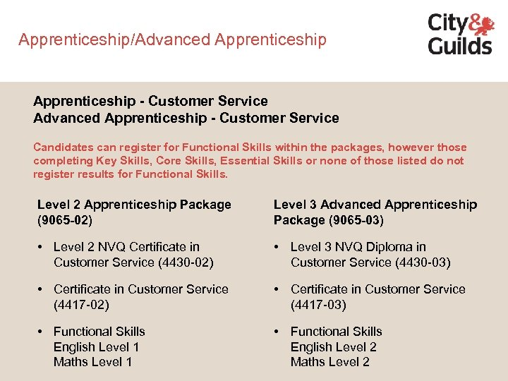 Apprenticeship/Advanced Apprenticeship - Customer Service Candidates can register for Functional Skills within the packages,