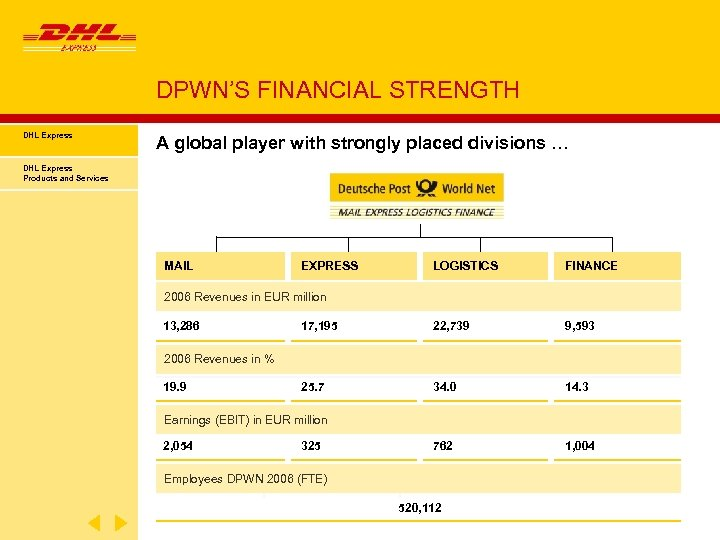DPWN'S FINANCIAL STRENGTH DHL Express A global player with strongly placed divisions … DHL