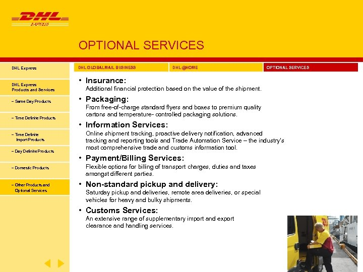 OPTIONAL SERVICES DHL Express Products and Services − Same Day Products − Time Definite