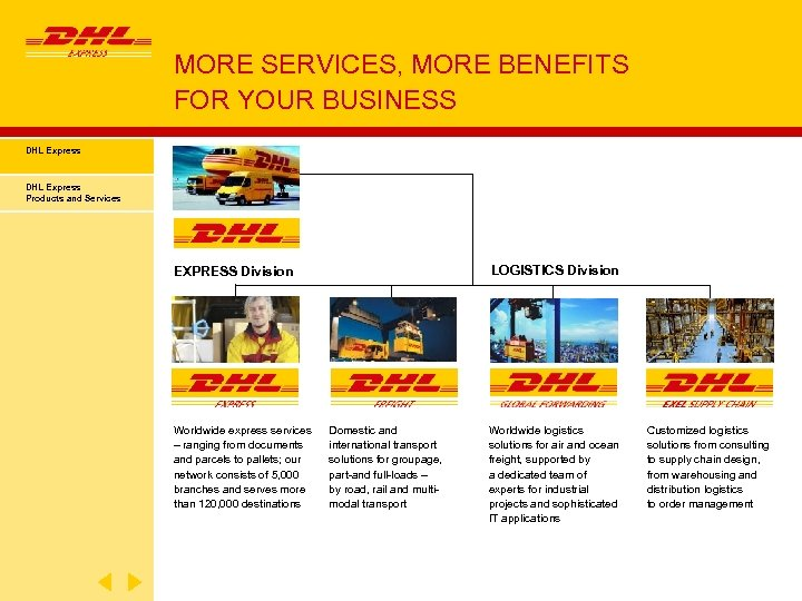 MORE SERVICES, MORE BENEFITS FOR YOUR BUSINESS DHL Express Products and Services LOGISTICS Division
