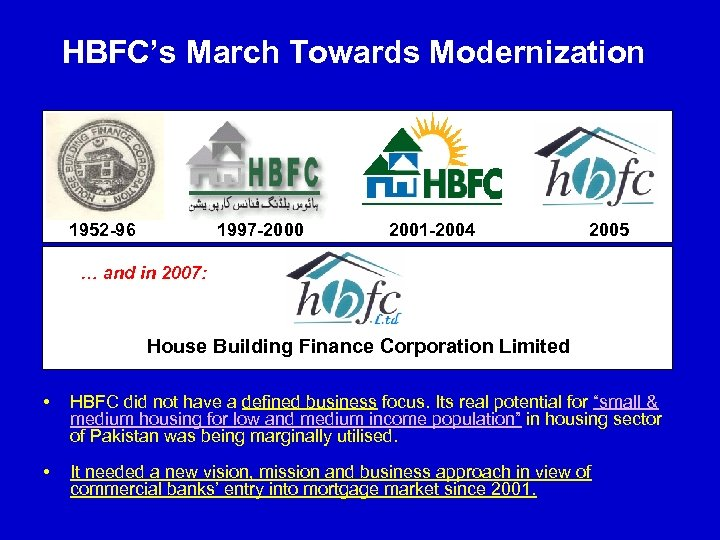 HBFC's March Towards Modernization 1952 -96 1997 -2000 2001 -2004 2005 … and in