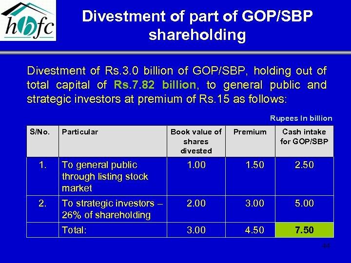 Divestment of part of GOP/SBP shareholding Divestment of Rs. 3. 0 billion of GOP/SBP,