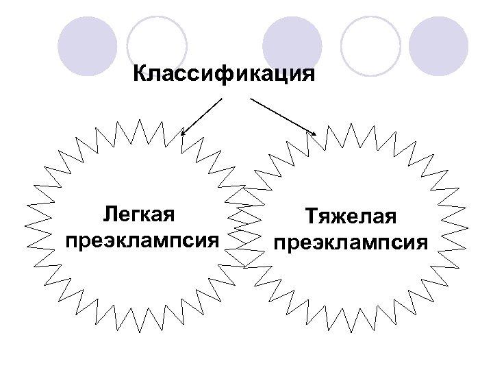 Классификация Легкая преэклампсия Тяжелая преэклампсия