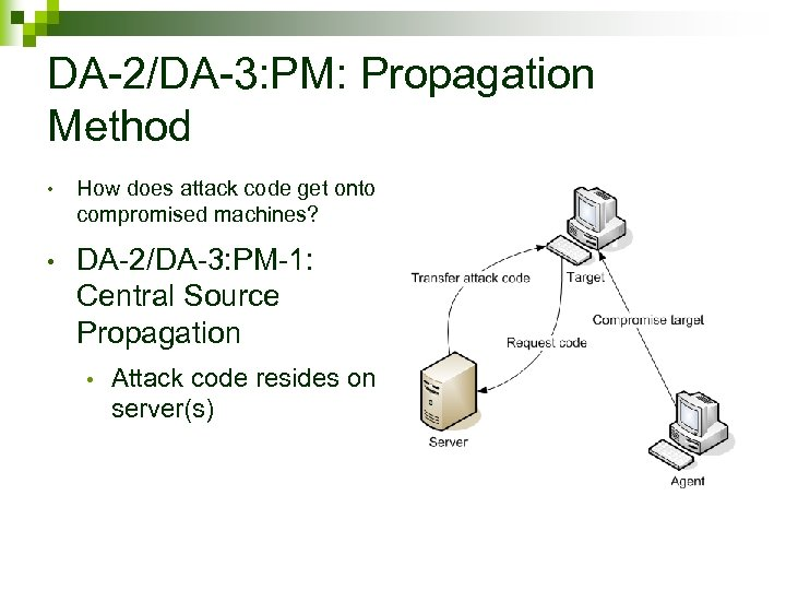 DA-2/DA-3: PM: Propagation Method • How does attack code get onto compromised machines? •