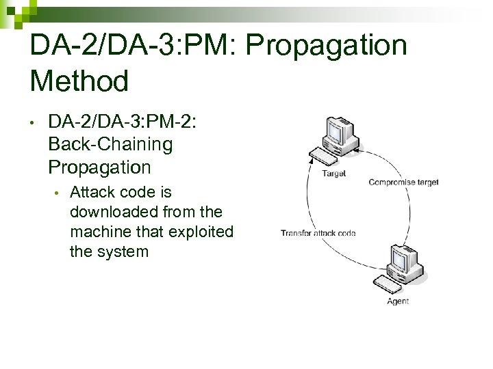DA-2/DA-3: PM: Propagation Method • DA-2/DA-3: PM-2: Back-Chaining Propagation • Attack code is downloaded