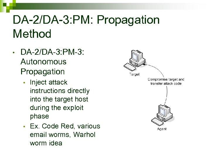 DA-2/DA-3: PM: Propagation Method • DA-2/DA-3: PM-3: Autonomous Propagation Inject attack instructions directly into