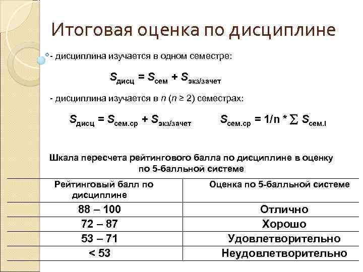 Итоговая оценка по дисциплине - дисциплина изучается в одном семестре: Sдисц = Sсем +
