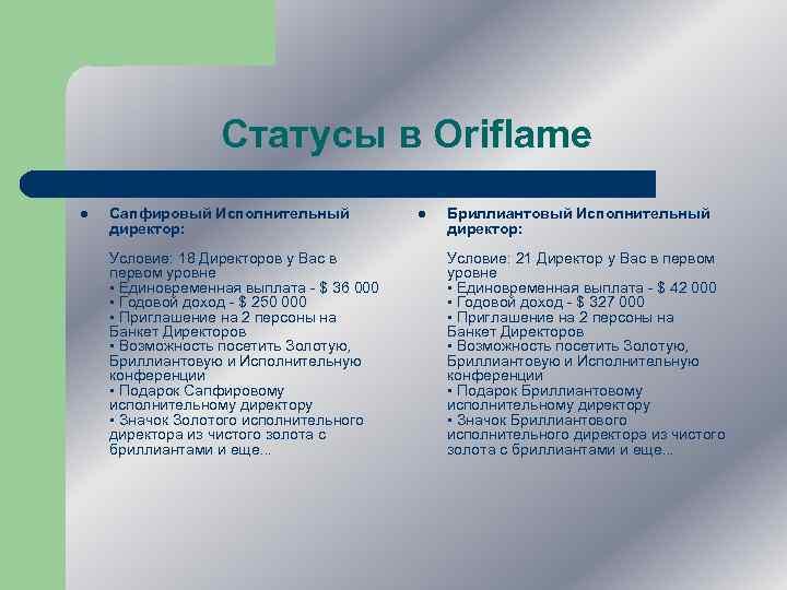 Статусы в Oriflame l Сапфировый Исполнительный директор: Условие: 18 Директоров у Вас в первом