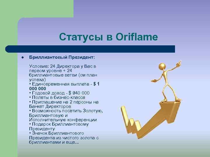 Статусы в Oriflame l Бриллиантовый Президент: Условие: 24 Директора у Вас в первом уровне