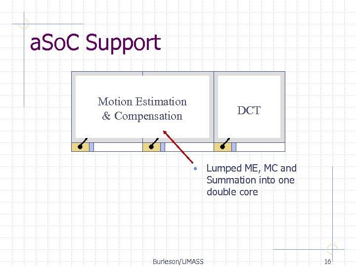 a. So. C Support Motion Estimation & Compensation DCT • Burleson/UMASS Lumped ME, MC