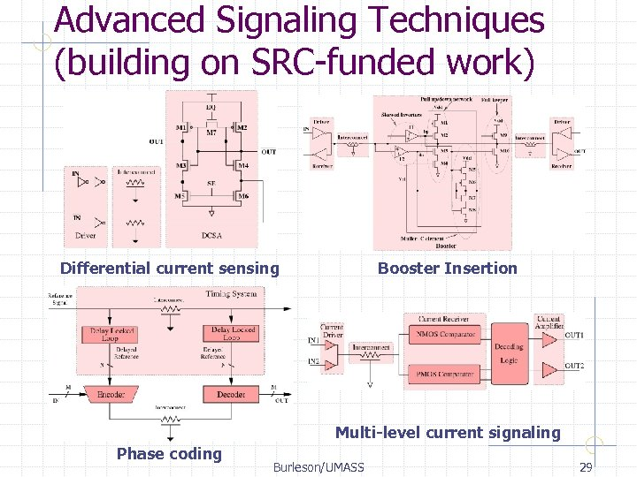 Advanced Signaling Techniques (building on SRC-funded work) Differential current sensing Booster Insertion Multi-level current