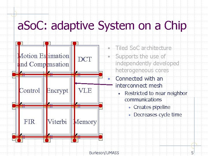 a. So. C: adaptive System on a Chip Tiled So. C architecture • Supports