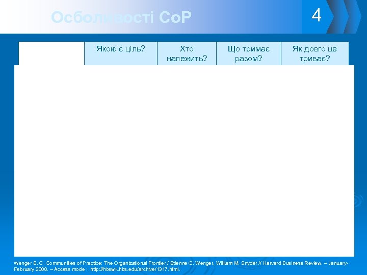 4 Осболивості Co. P Якою є ціль? Хто належить? Що тримає разом? Посадові обов'язки