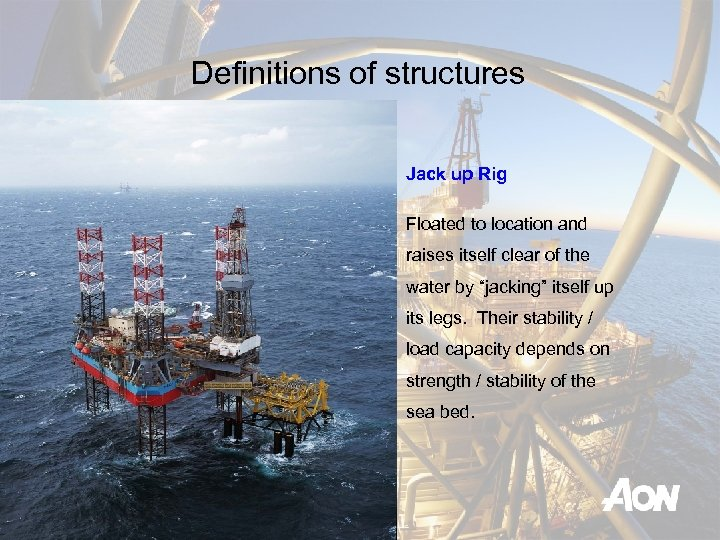 Definitions of structures Jack up Rig Floated to location and raises itself clear of
