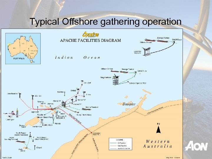 Typical Offshore gathering operation