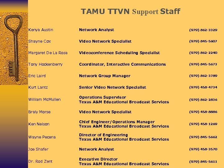 TAMU TTVN Support Staff Kenya Austin Network Analyst (979) 862 -3329 Shayne Cox Video