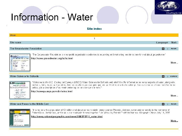 Information - Water
