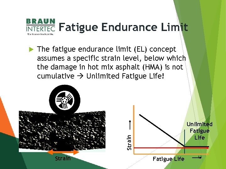 Fatigue Endurance Limit The fatigue endurance limit (EL) concept assumes a specific strain level,