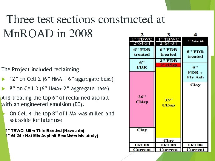 Three test sections constructed at Mn. ROAD in 2008 F Cell 2, 3 and