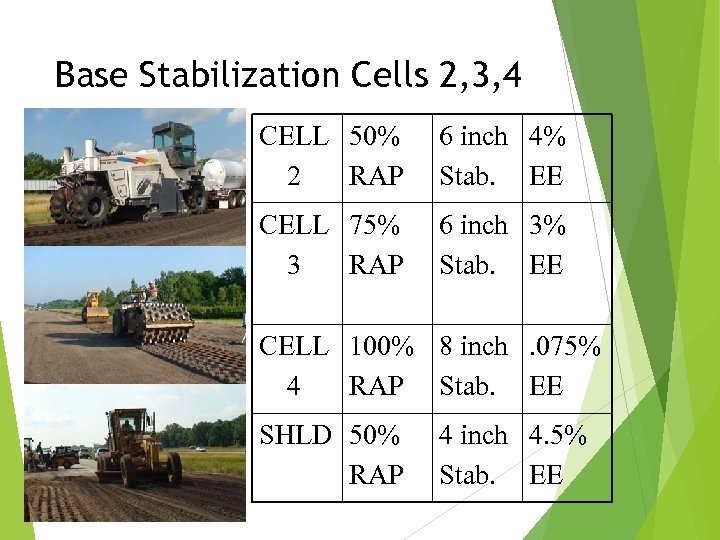 Base Stabilization Cells 2, 3, 4 CELL 50% 2 RAP 6 inch 4% Stab.