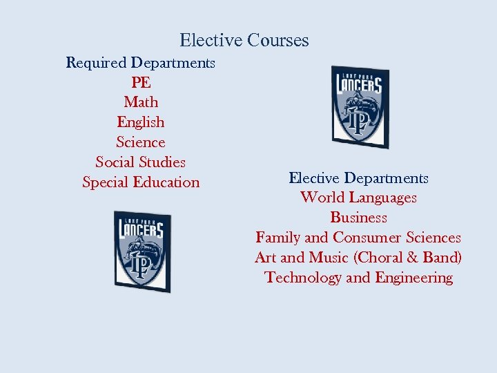 Elective Courses Required Departments PE Math English Science Social Studies Special Education Elective Departments