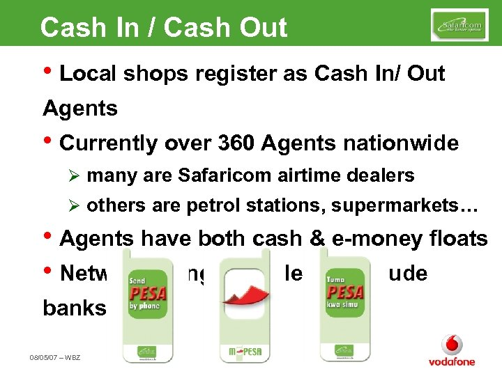 Cash In / Cash Out • Local shops register as Cash In/ Out Agents