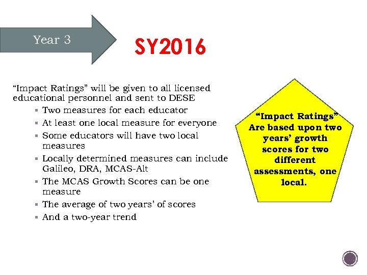 "Year 3 SY 2016 ""Impact Ratings"" will be given to all licensed educational personnel"