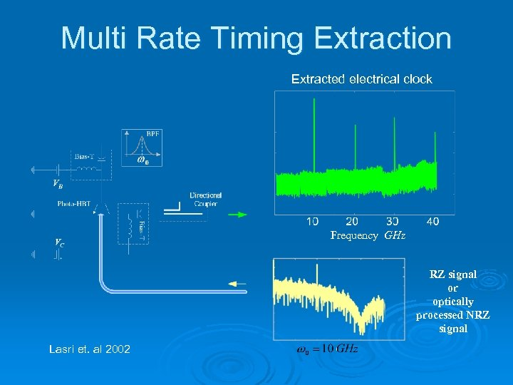 Multi Rate Timing Extraction Extracted electrical clock Frequency GHz RZ signal or optically processed