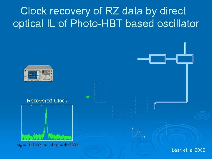 Clock recovery of RZ data by direct optical IL of Photo-HBT based oscillator Recovered