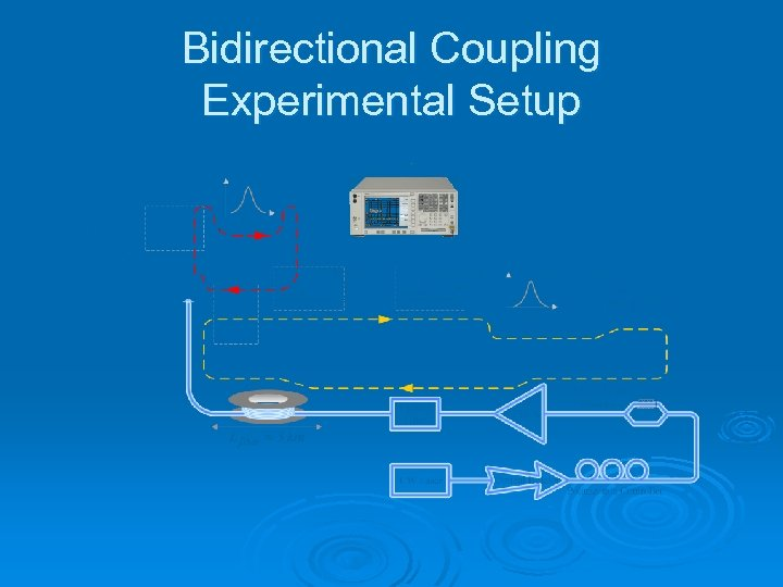 Bidirectional Coupling Experimental Setup