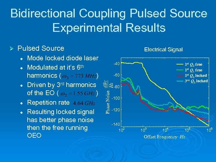 Bidirectional Coupling Pulsed Source Experimental Results Pulsed Source l l Mode locked diode laser