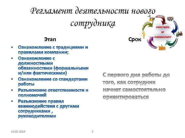 Регламент деятельности нового сотрудника Этап 14. 02. 2018 Срок 3