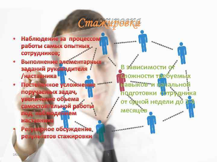 Стажировка • Наблюдение за процессом работы самых опытных сотрудников; • Выполнение элементарных заданий руководителя