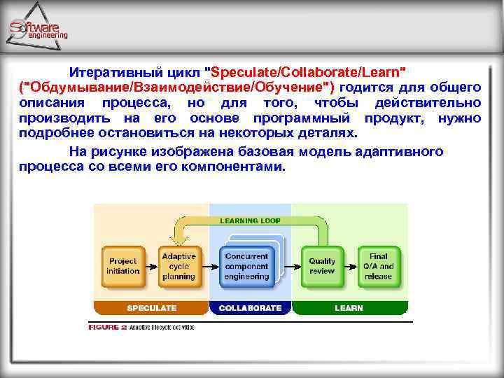 Итеративный цикл