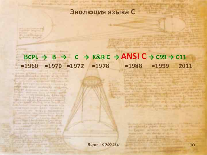 Эволюция языка С BCPL → B → C → K&R C → ANSI C