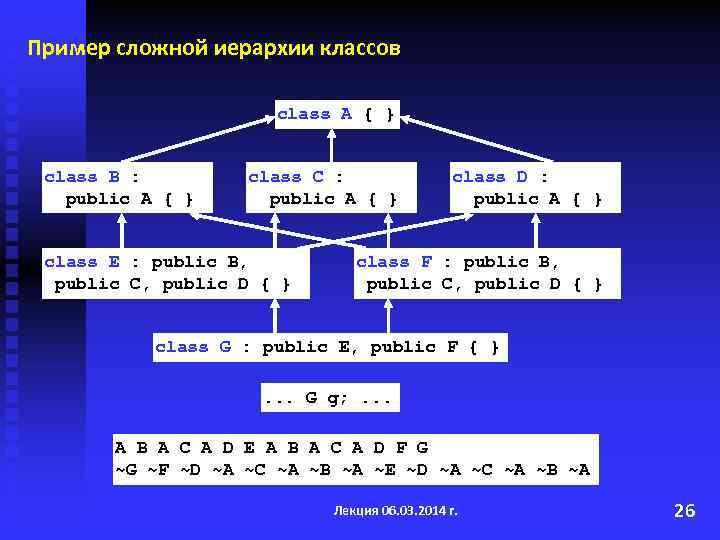 Пример сложной иерархии классов class A { } class B : public A {