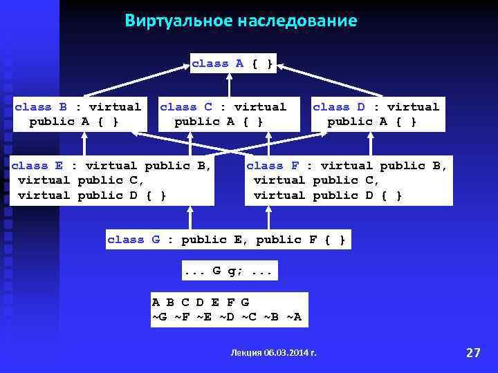 Виртуальное наследование class A { } class B : virtual public A { }