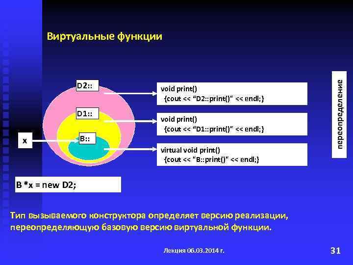 """D 2: : D 1: : x B: : void print() {cout << """"D"""