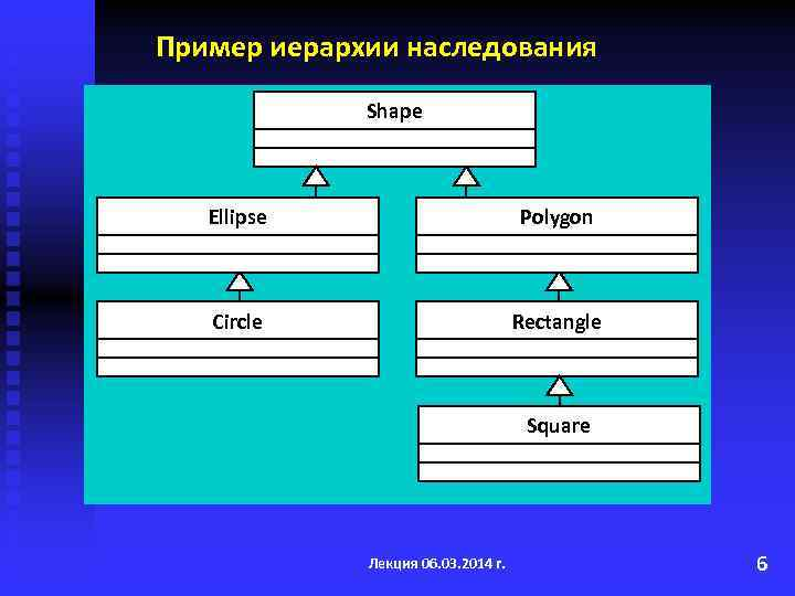 Пример иерархии наследования Shape Ellipse Polygon Circle Rectangle Square Лекция 06. 03. 2014 г.