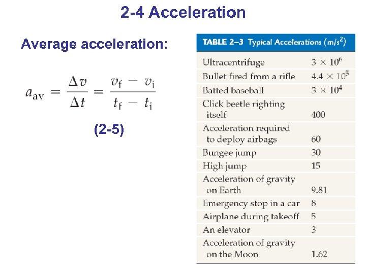 2 -4 Acceleration Average acceleration: (2 -5)